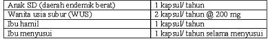 tabel 2 anjuran yodium