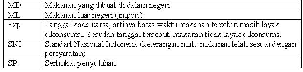 tabel 3 istilah label